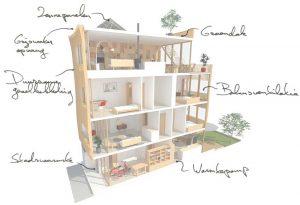 Eustace Architecture-Duurzame particuliere zelfbouw--doorsnede-B